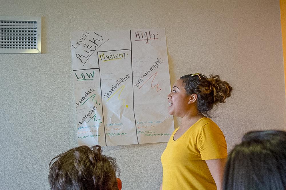 DLA Peer Mentor Training--22